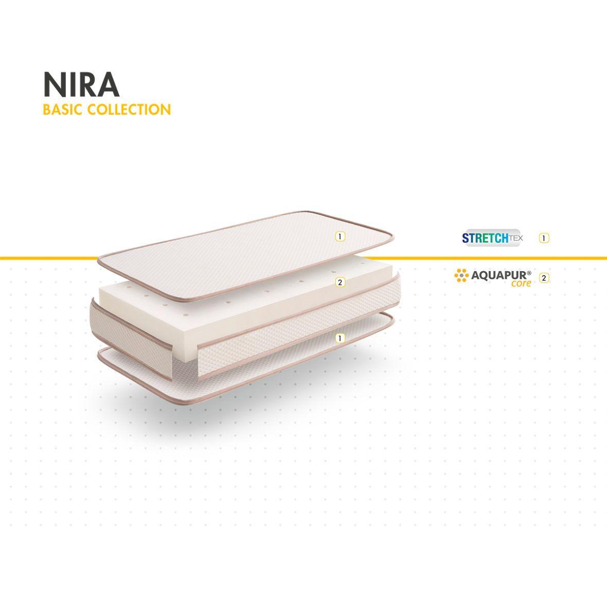 BASIC-COLLECTION-CAPAS-NIRA